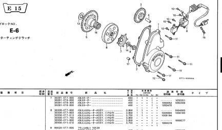 2012 honda cbr250r service manual pdf